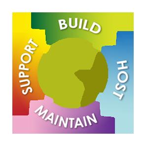 Orbit Creative | Responsive Website Design